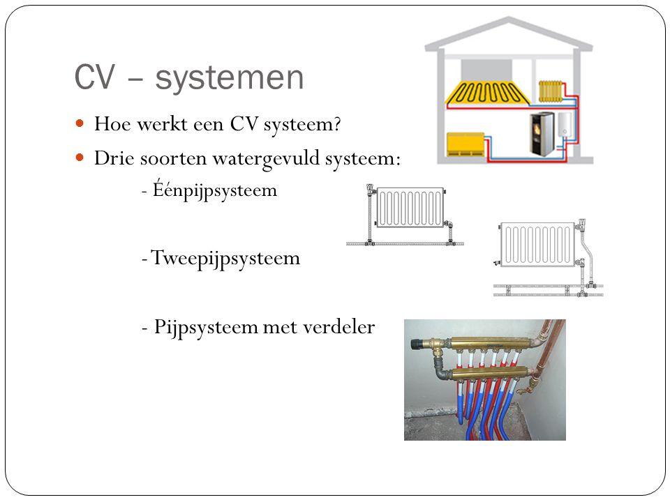 CV – systemen Hoe werkt een CV systeem