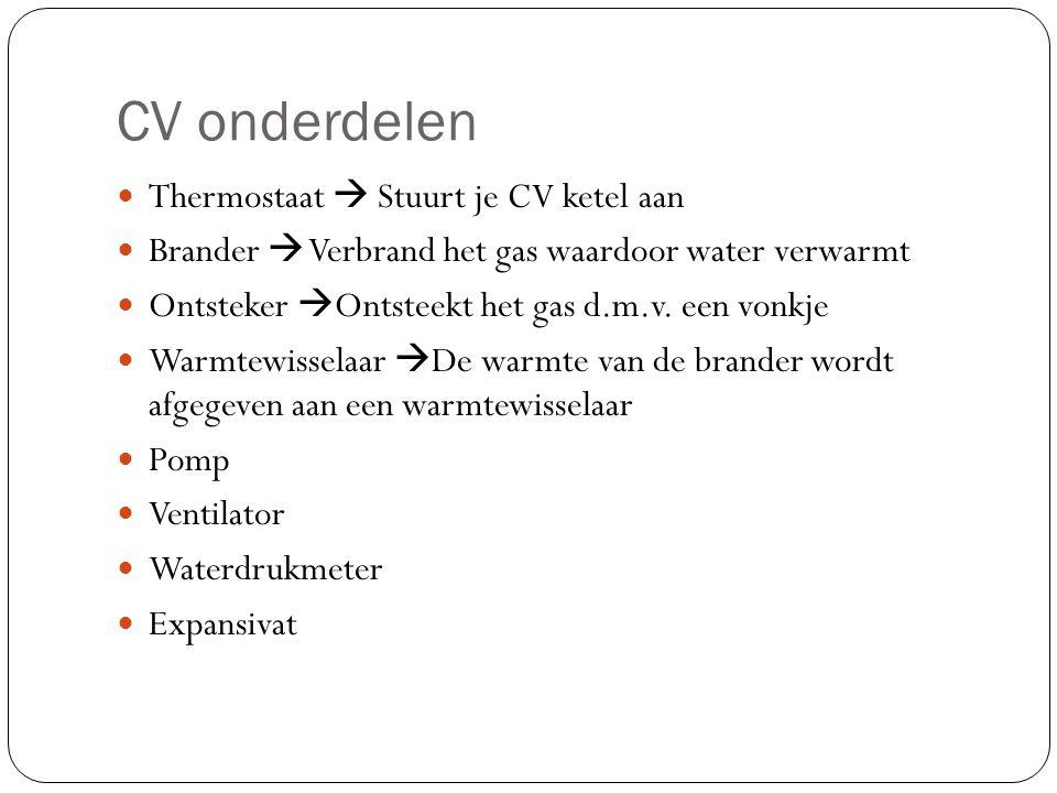 CV onderdelen Thermostaat  Stuurt je CV ketel aan