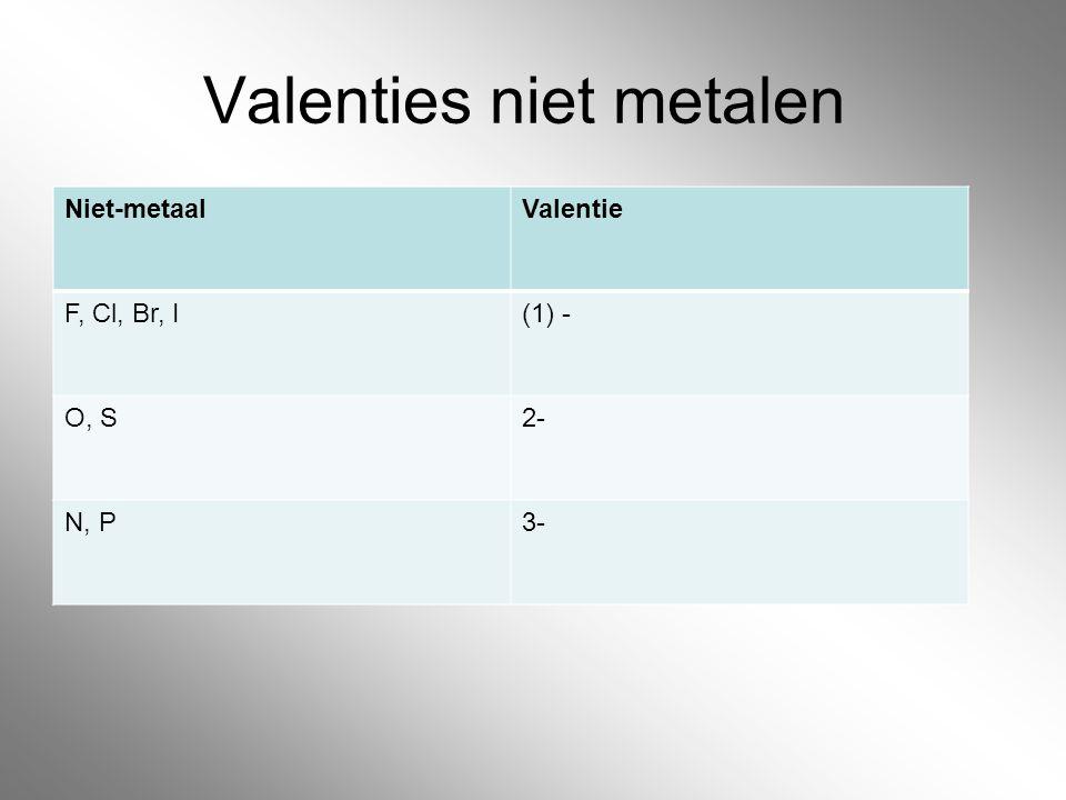 Valenties niet metalen