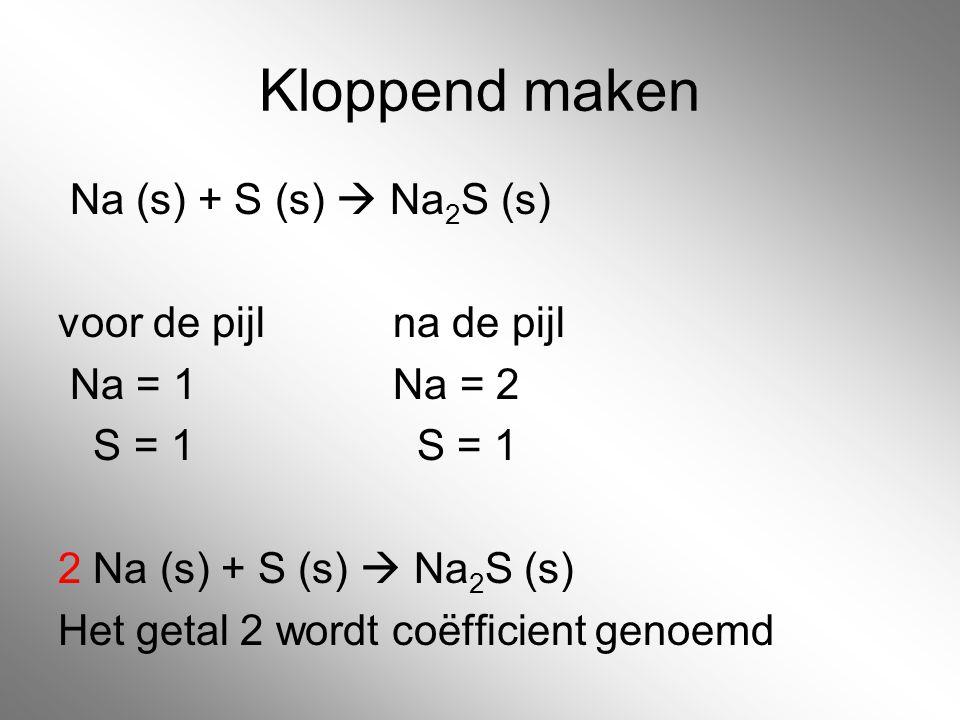 Kloppend maken Na (s) + S (s)  Na2S (s) voor de pijl na de pijl