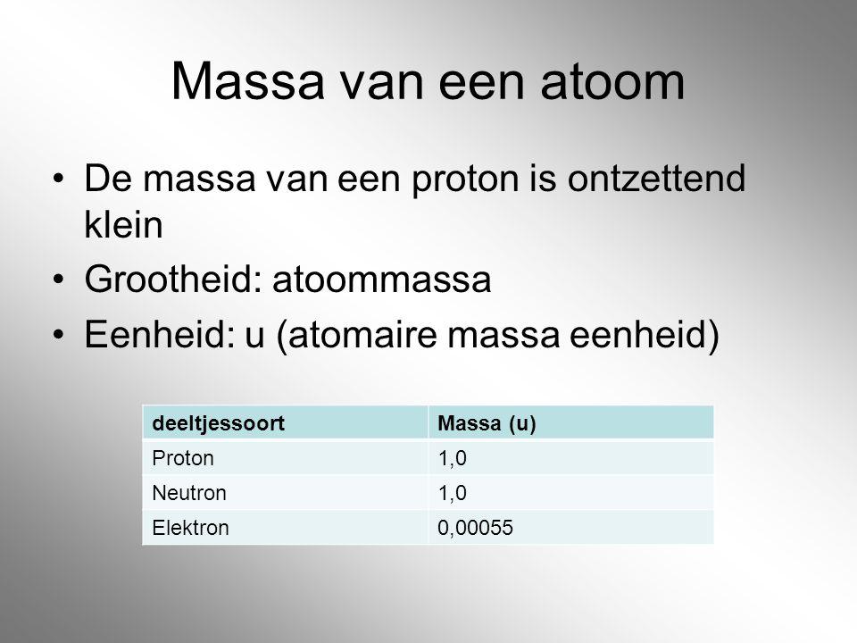 Massa van een atoom De massa van een proton is ontzettend klein