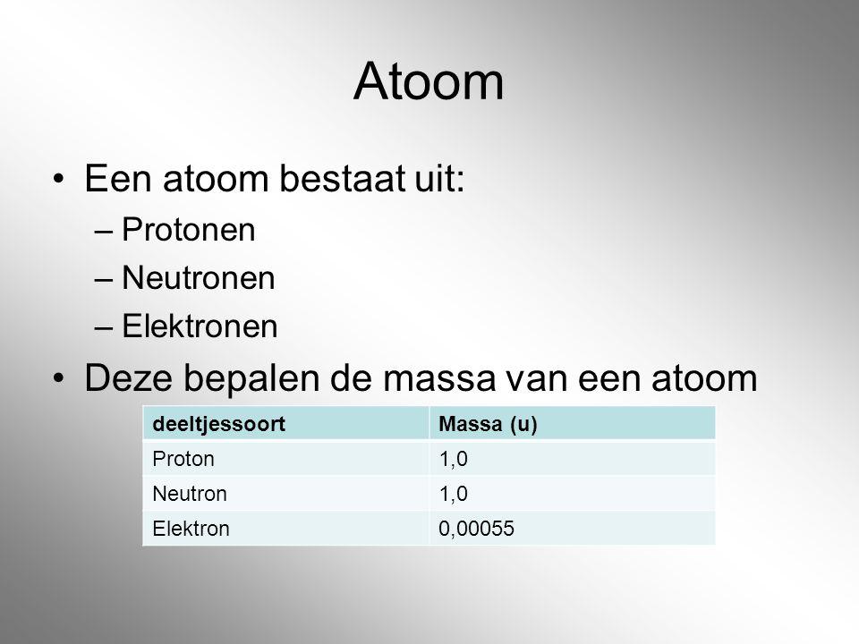Atoom Een atoom bestaat uit: Deze bepalen de massa van een atoom