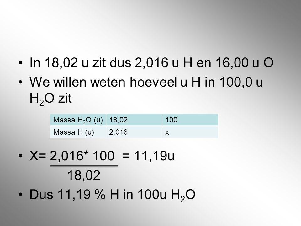 We willen weten hoeveel u H in 100,0 u H2O zit