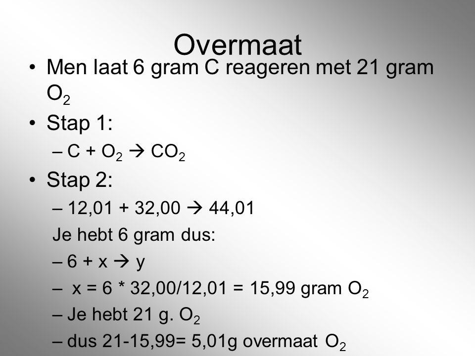 Overmaat Men laat 6 gram C reageren met 21 gram O2 Stap 1: Stap 2: