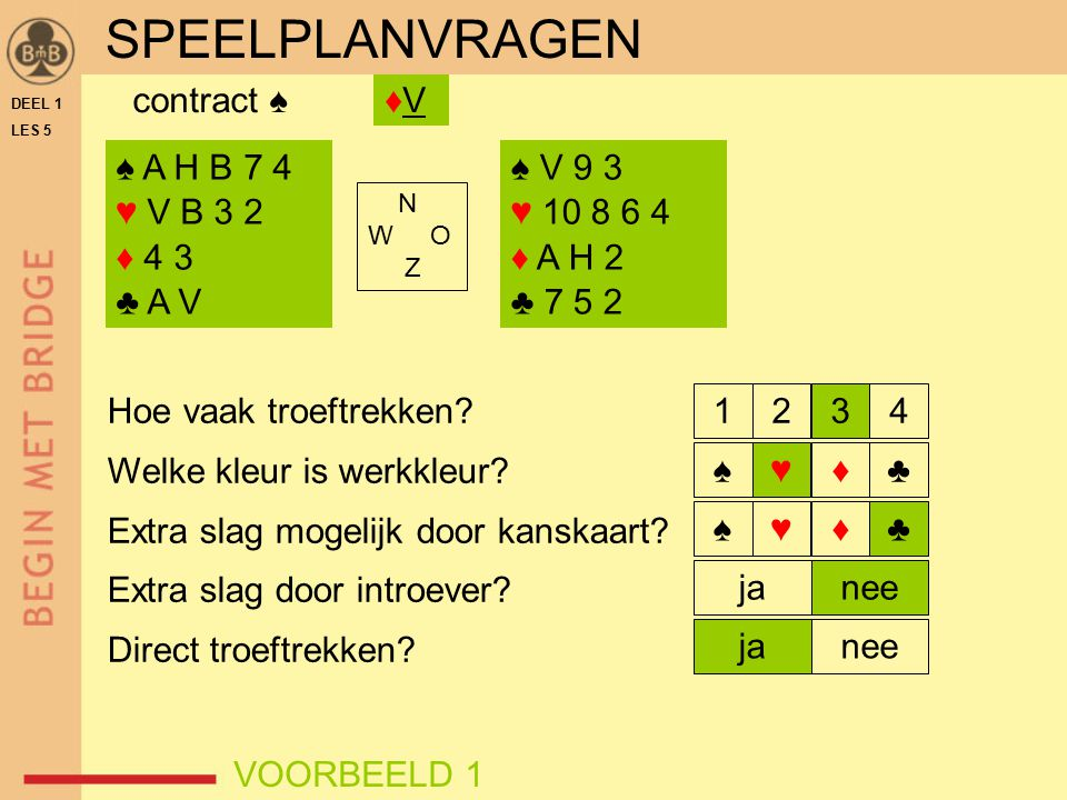 SPEELPLANVRAGEN contract ♠ ♦V ♠ A H B 7 4 ♥ V B 3 2 ♦ 4 3 ♣ A V