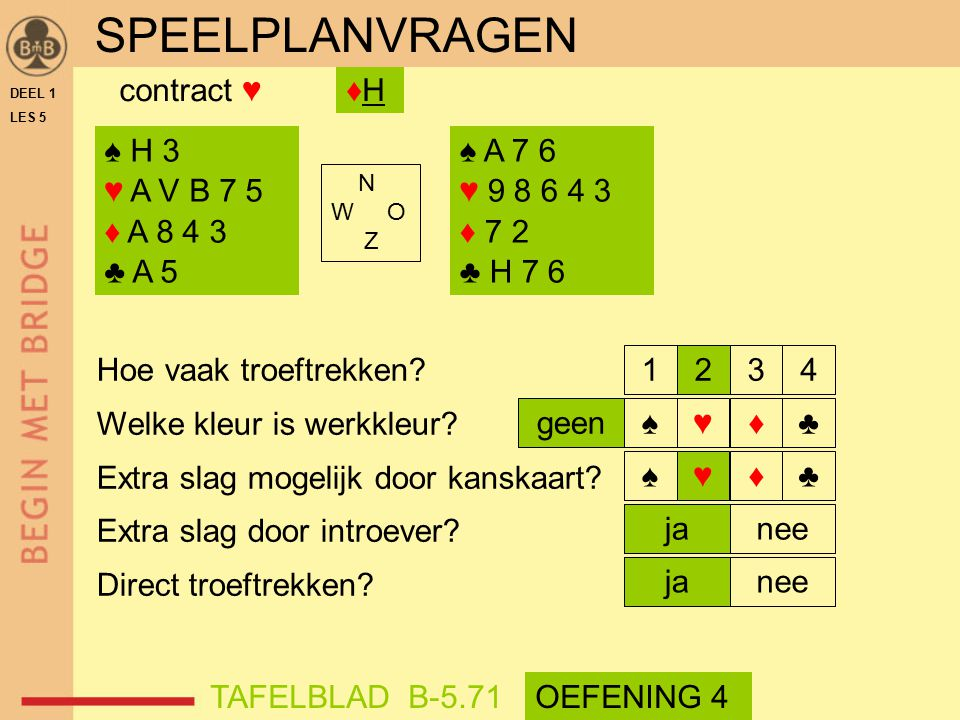SPEELPLANVRAGEN contract ♥ ♦H ♠ H 3 ♥ A V B 7 5 ♦ A 8 4 3 ♣ A 5