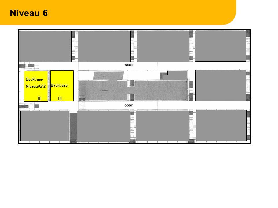 Niveau 6 Backbase Niveau/6A2 Backbase III III