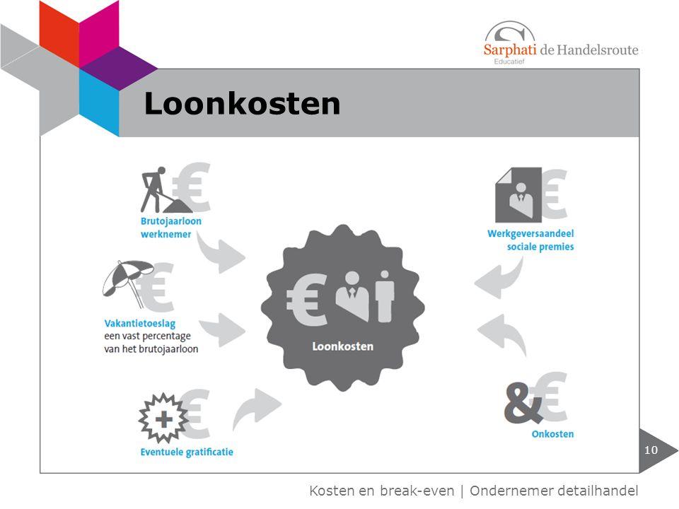 Loonkosten Kosten en break-even | Ondernemer detailhandel