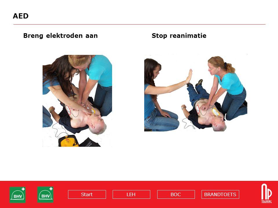 AED Breng elektroden aan Stop reanimatie
