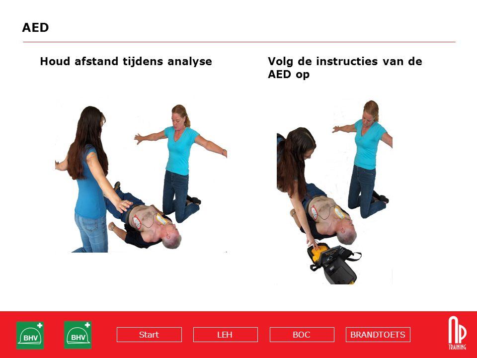 AED Houd afstand tijdens analyse Volg de instructies van de AED op