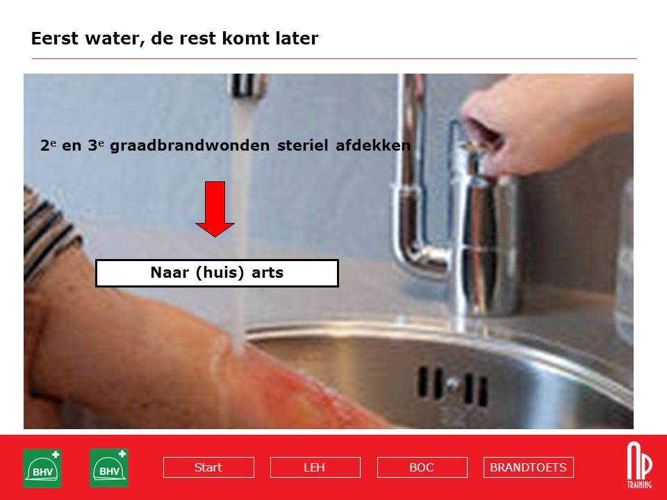 Eerst water, de rest komt later