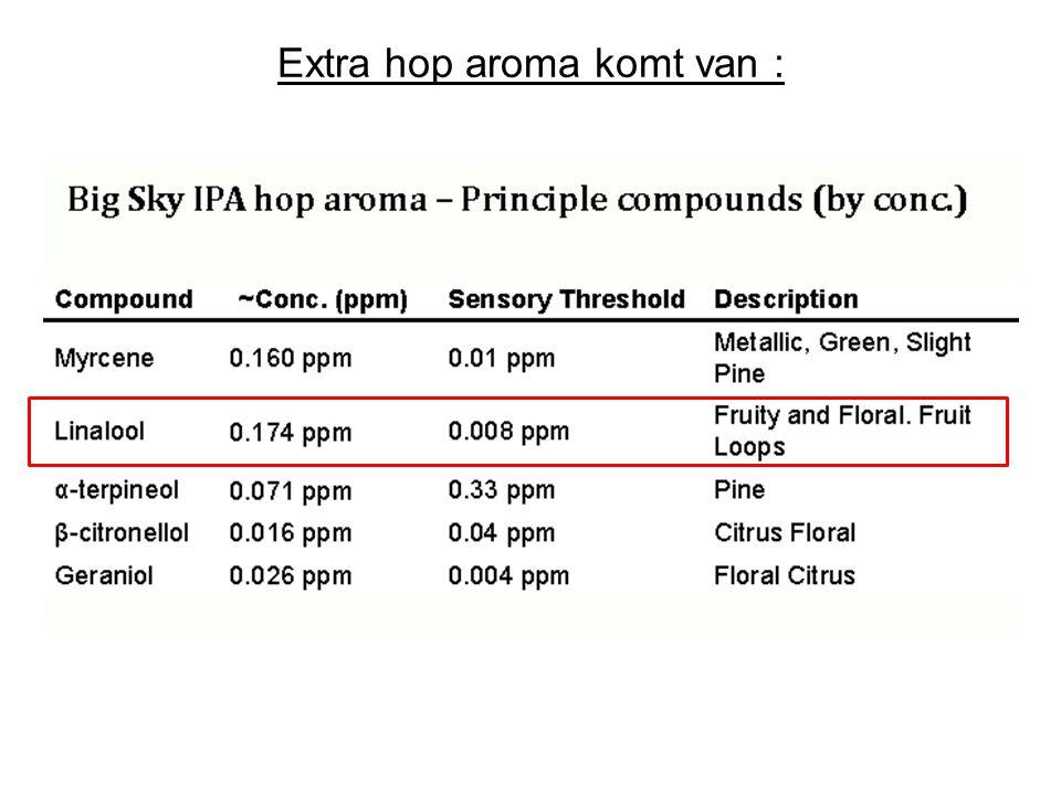 Extra hop aroma komt van :