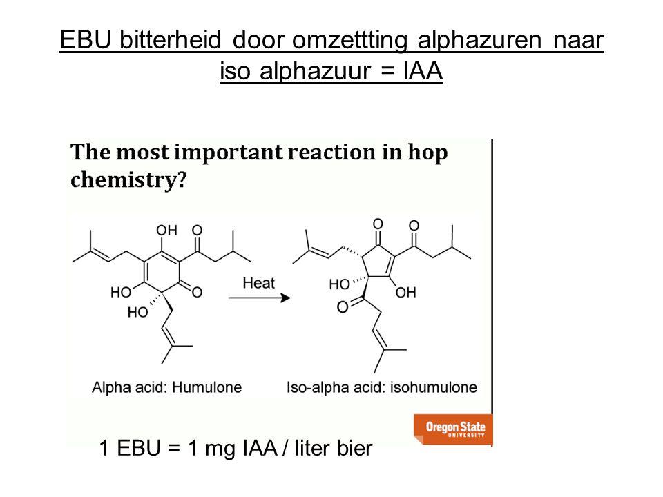 EBU bitterheid door omzettting alphazuren naar iso alphazuur = IAA
