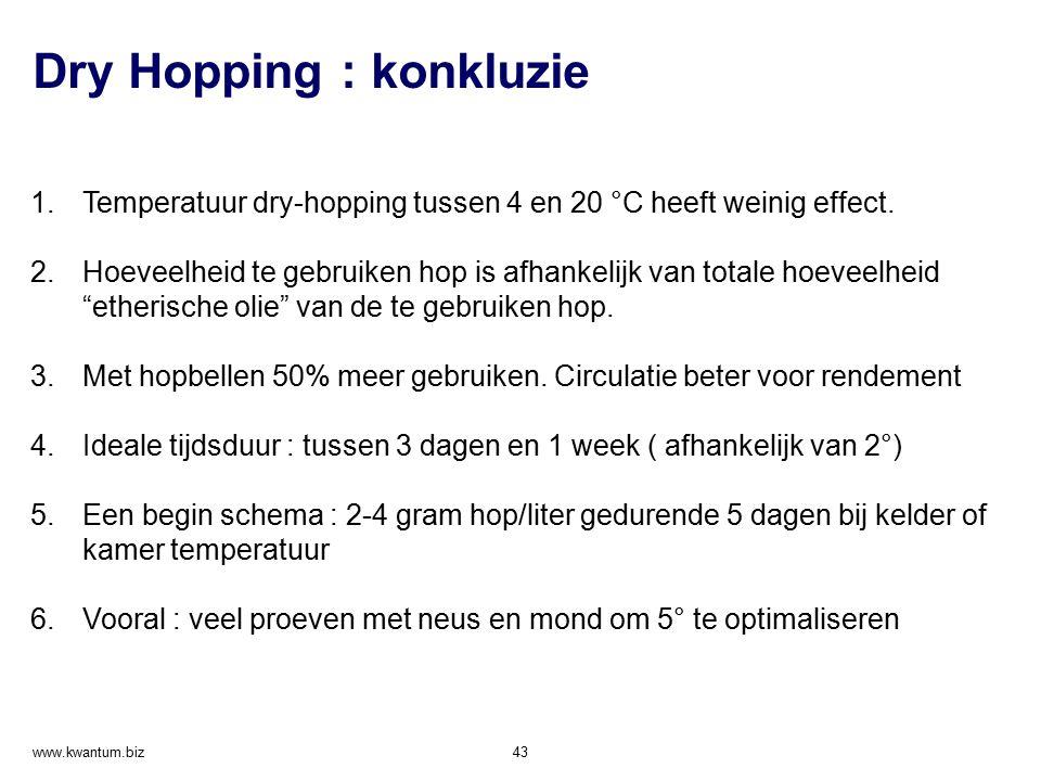 Dry Hopping : konkluzie