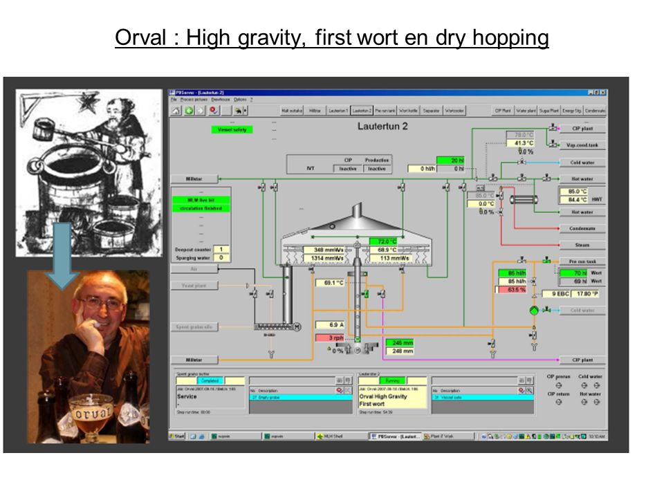 Orval : High gravity, first wort en dry hopping