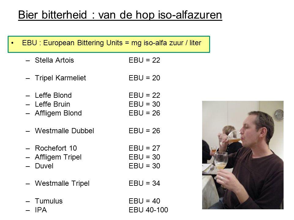 Bier bitterheid : van de hop iso-alfazuren