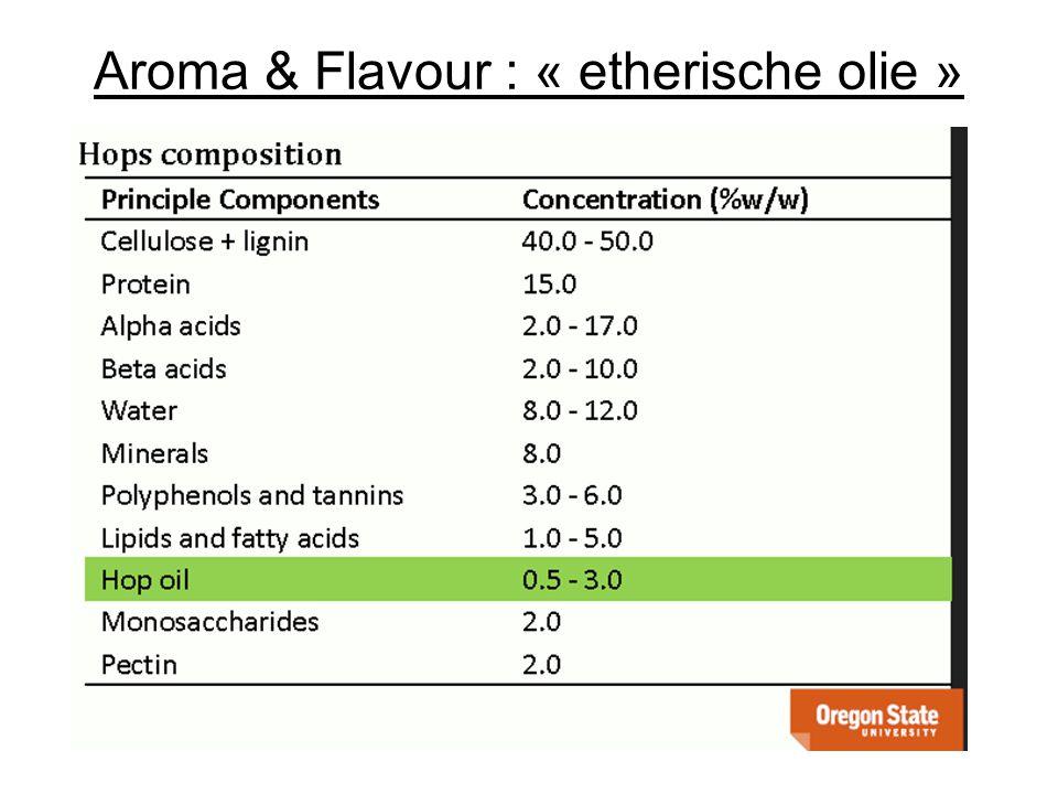 Aroma & Flavour : « etherische olie »