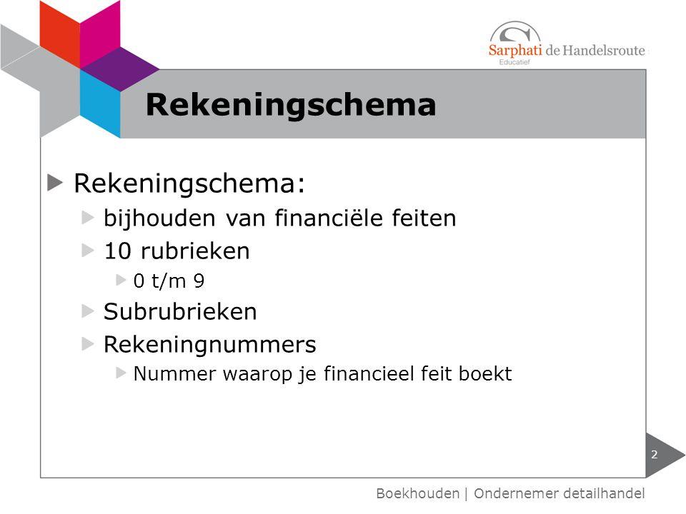 Rekeningschema Rekeningschema: bijhouden van financiële feiten