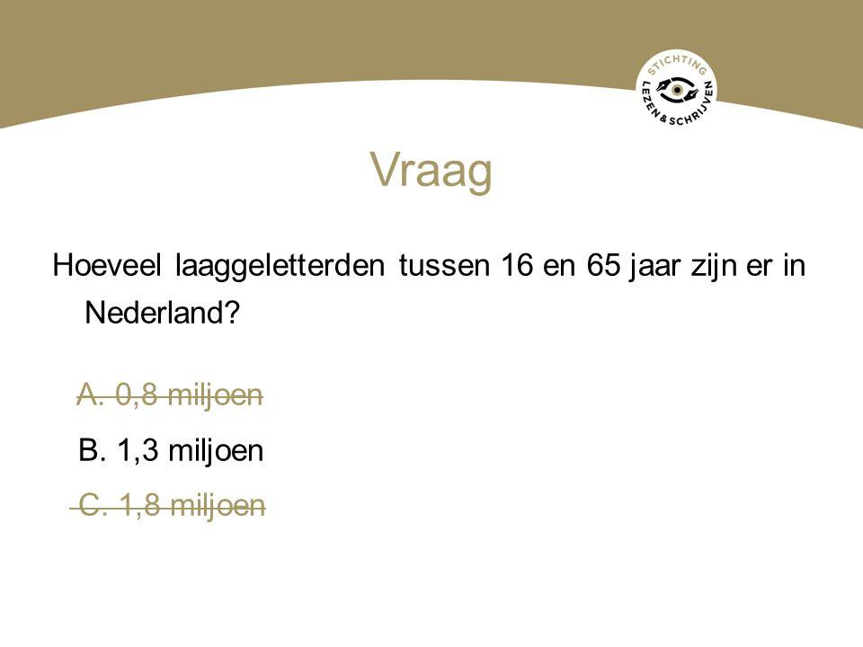 Vraag Hoeveel laaggeletterden tussen 16 en 65 jaar zijn er in Nederland A. 0,8 miljoen. B. 1,3 miljoen.