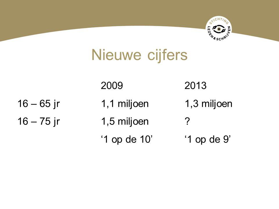 Nieuwe cijfers 2009 2013 16 – 65 jr 1,1 miljoen 1,3 miljoen 16 – 75 jr 1,5 miljoen .