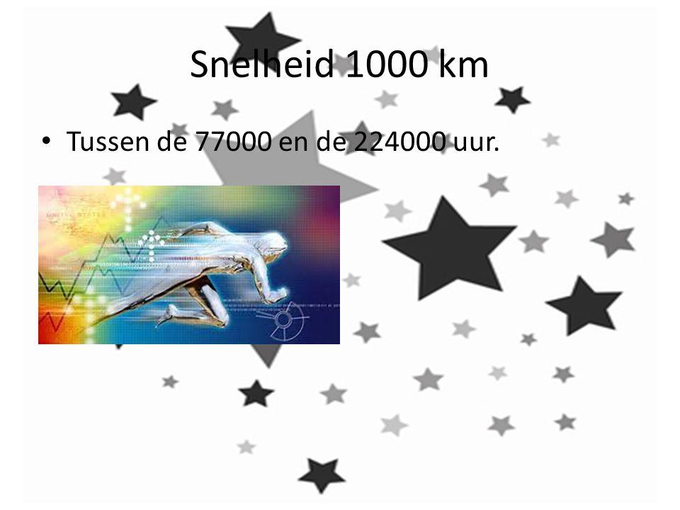 Snelheid 1000 km Tussen de 77000 en de 224000 uur.