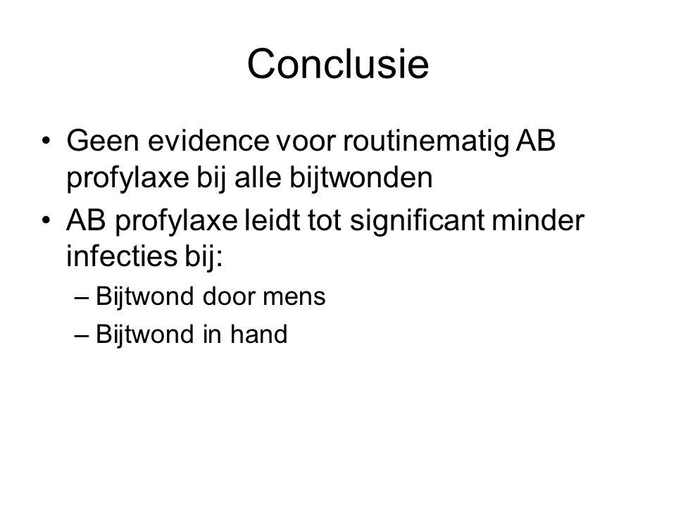 Conclusie Geen evidence voor routinematig AB profylaxe bij alle bijtwonden. AB profylaxe leidt tot significant minder infecties bij: