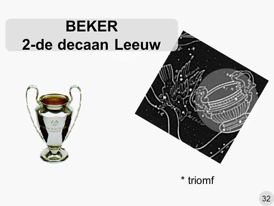 BEKER 2-de decaan Leeuw * triomf 32