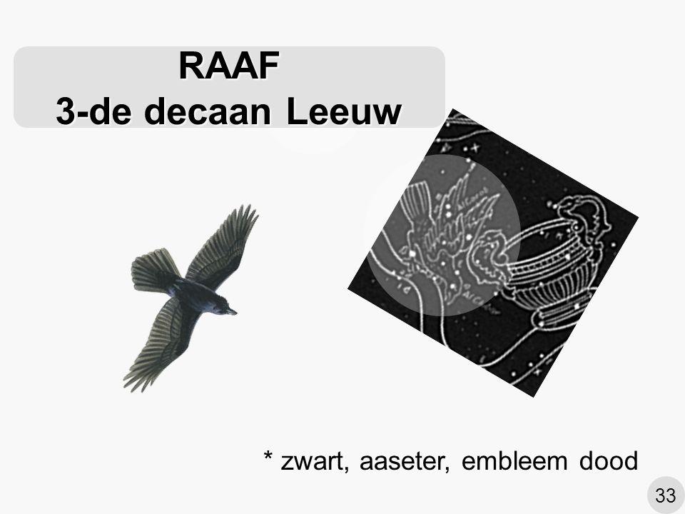 RAAF 3-de decaan Leeuw * zwart, aaseter, embleem dood 33