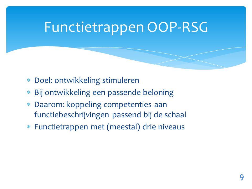 Functietrappen OOP-RSG