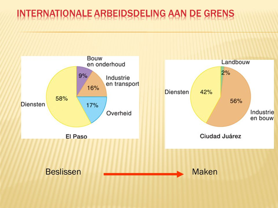 Internationale arbeidsdeling aan de grens