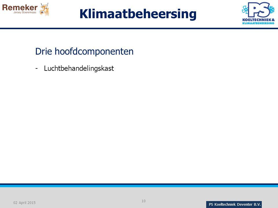 Klimaatbeheersing Drie hoofdcomponenten Luchtbehandelingskast