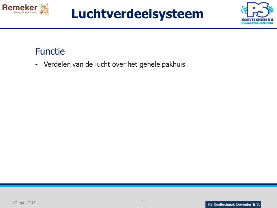 Luchtverdeelsysteem Functie