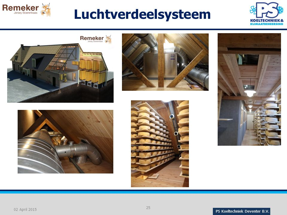 Luchtverdeelsysteem 02 April 2015 PS Koeltechniek Deventer B.V.