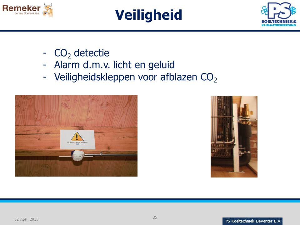 Veiligheid CO2 detectie Alarm d.m.v. licht en geluid