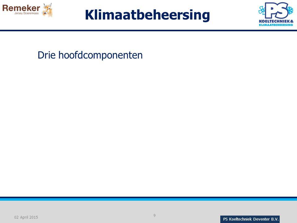 Klimaatbeheersing Drie hoofdcomponenten 02 April 2015