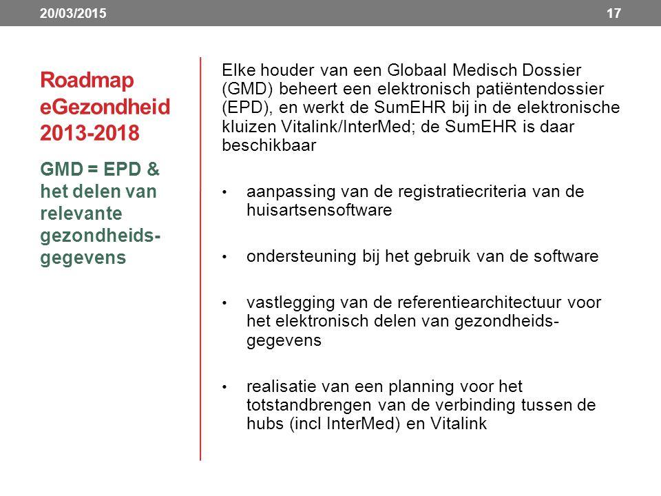 20/03/2015 Roadmap eGezondheid 2013-2018.