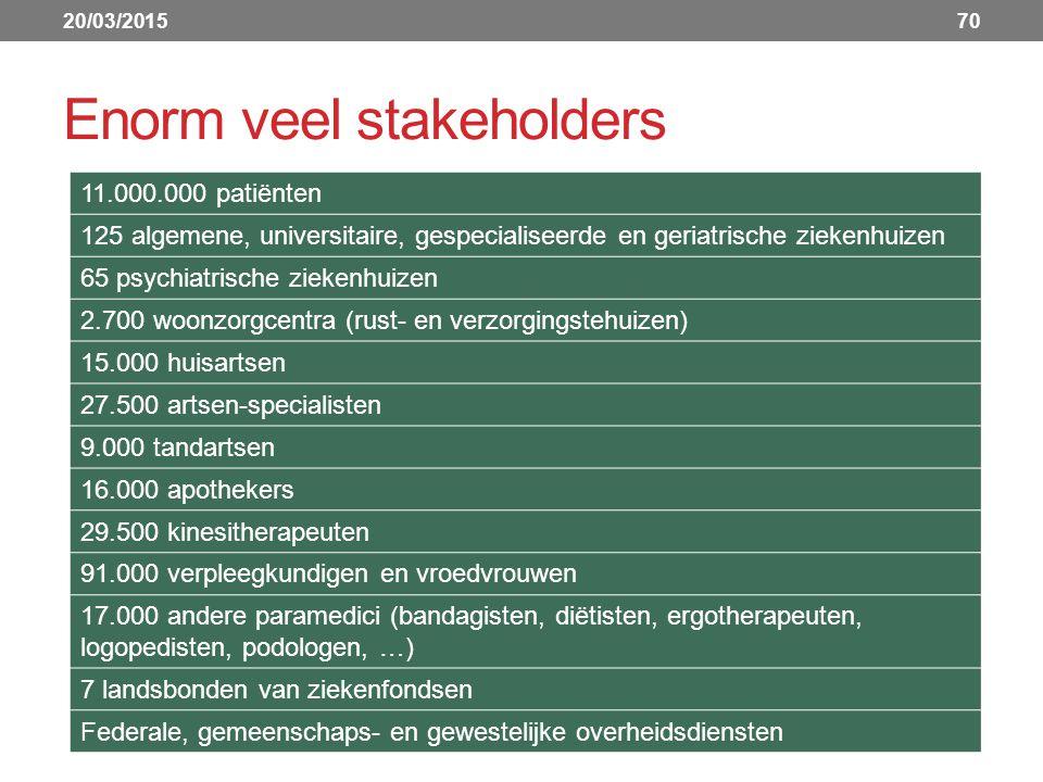 Enorm veel stakeholders