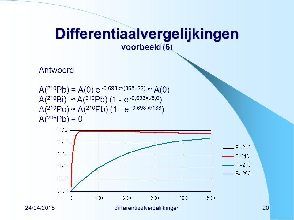 Differentiaalvergelijkingen voorbeeld (6)