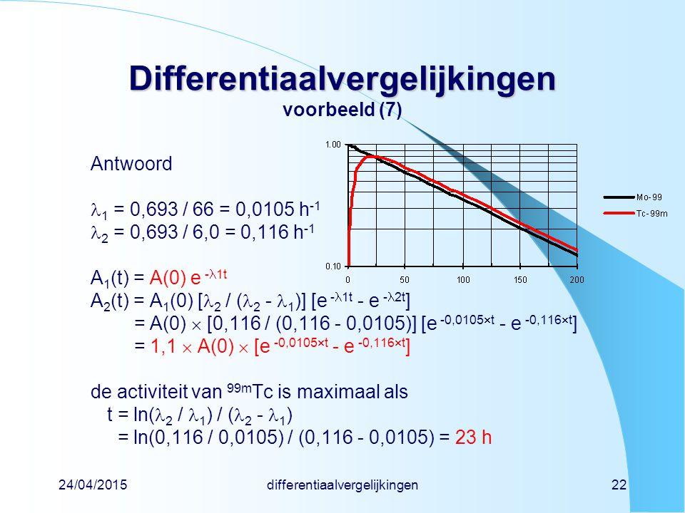 Differentiaalvergelijkingen voorbeeld (7)
