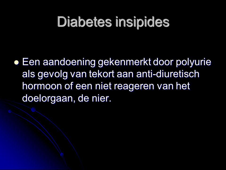 Diabetes insipides
