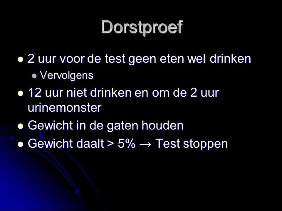 Dorstproef 2 uur voor de test geen eten wel drinken