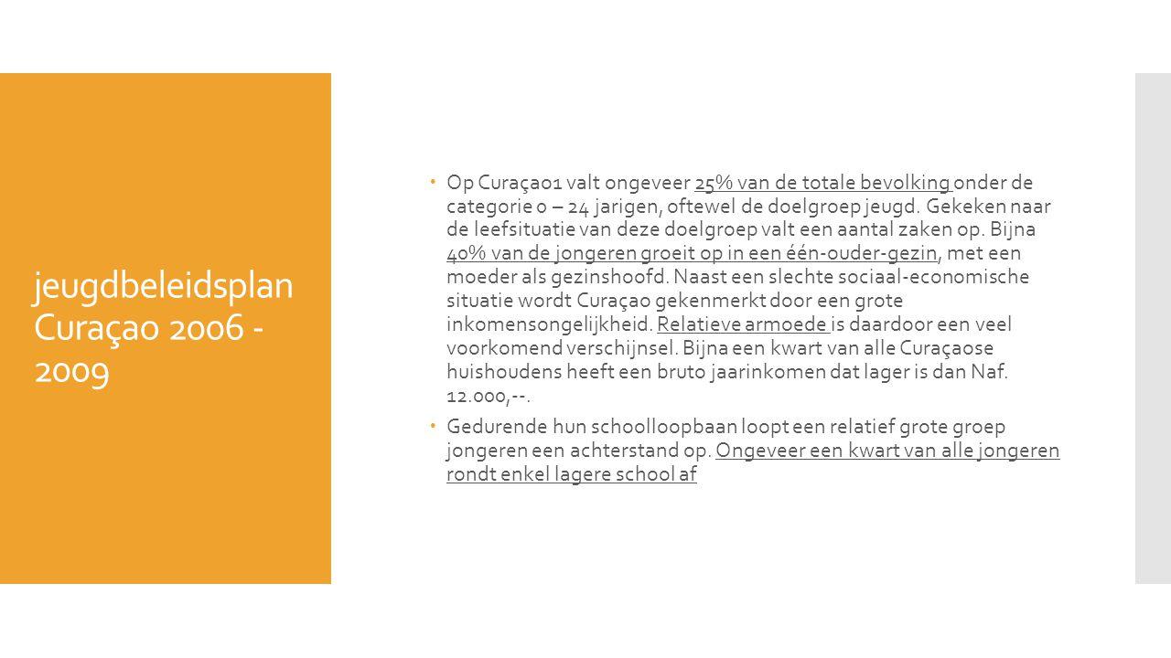 jeugdbeleidsplan Curaçao 2006 - 2009