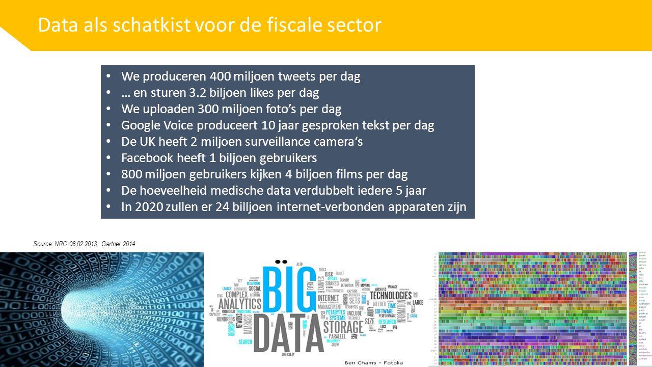 Data als schatkist voor de fiscale sector