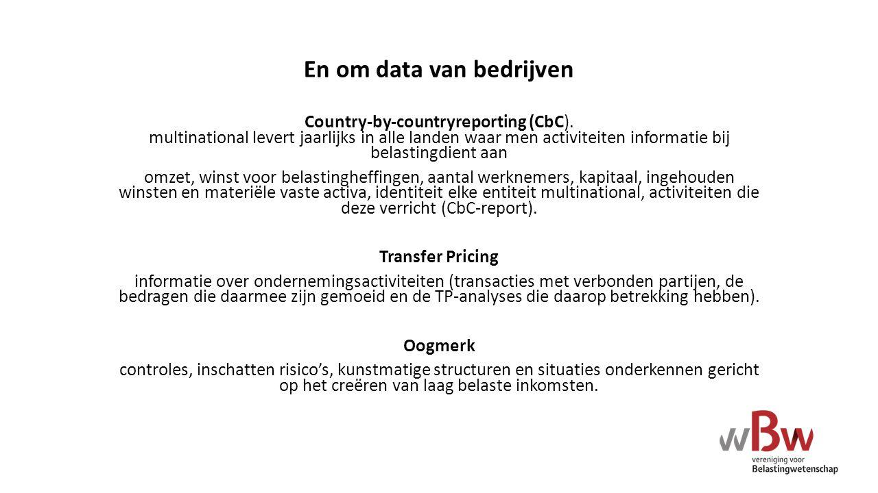 En om data van bedrijven