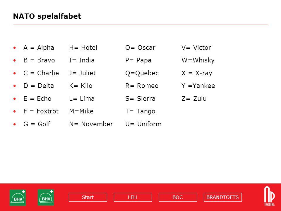 NATO spelalfabet A = Alpha H= Hotel O= Oscar V= Victor