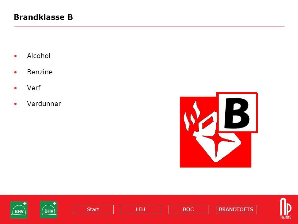 Brandklasse B Alcohol Benzine Verf Verdunner
