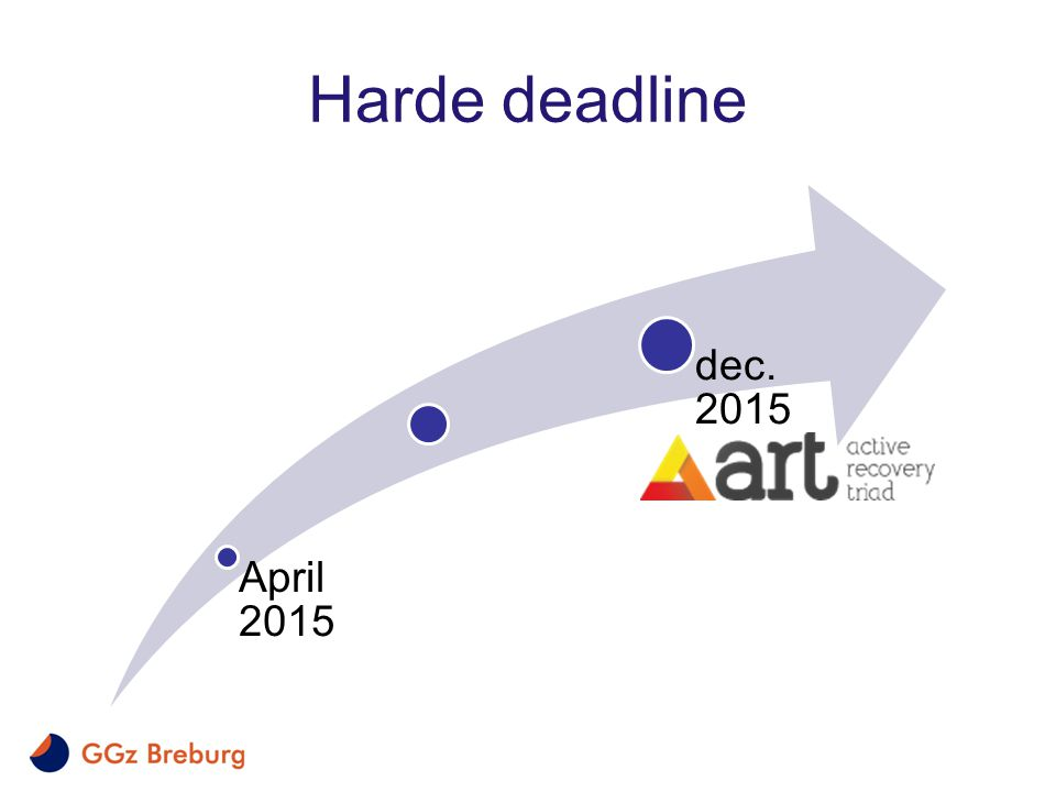 Harde deadline April 2015 dec. 2015 Tom