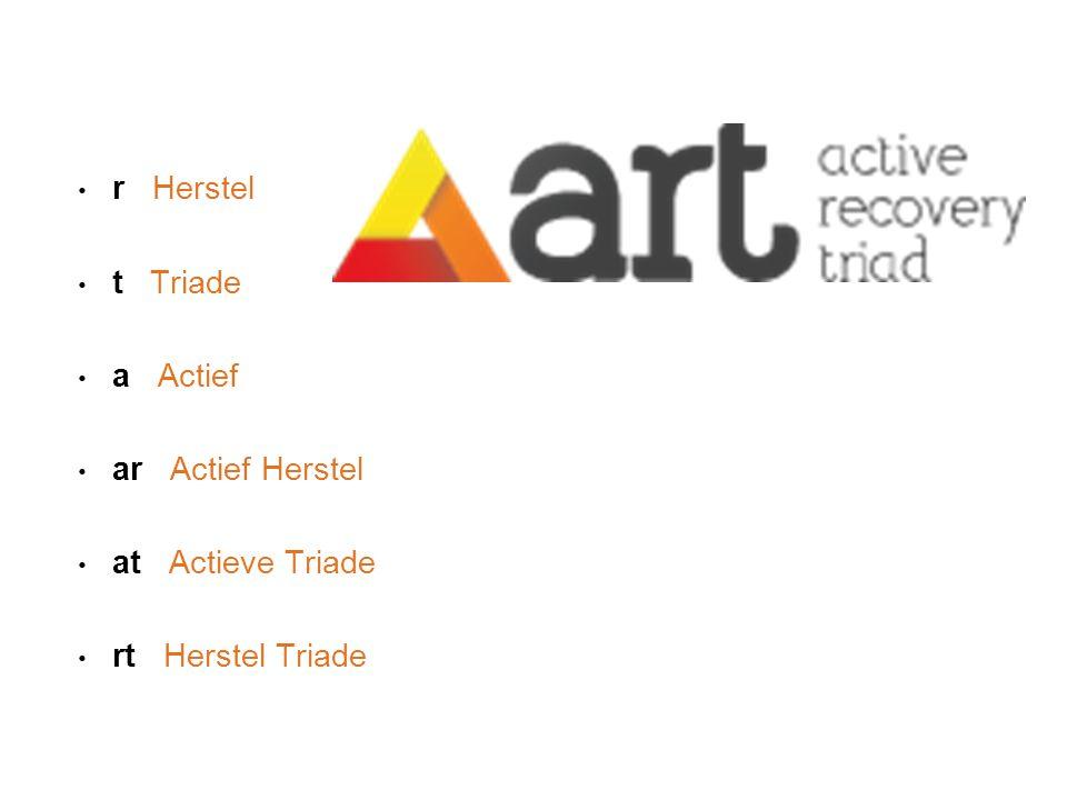 r Herstel t Triade a Actief ar Actief Herstel at Actieve Triade rt Herstel Triade