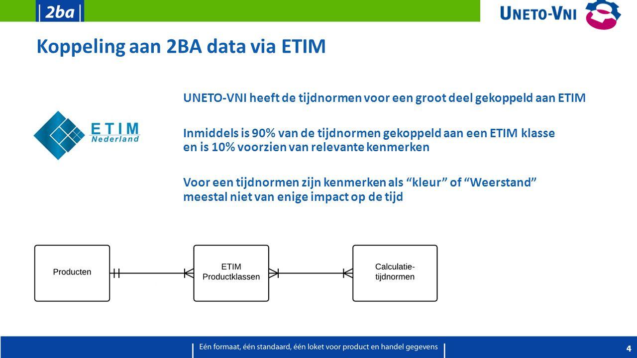 Koppeling aan 2BA data via ETIM