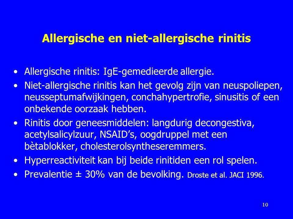 Allergische en niet-allergische rinitis